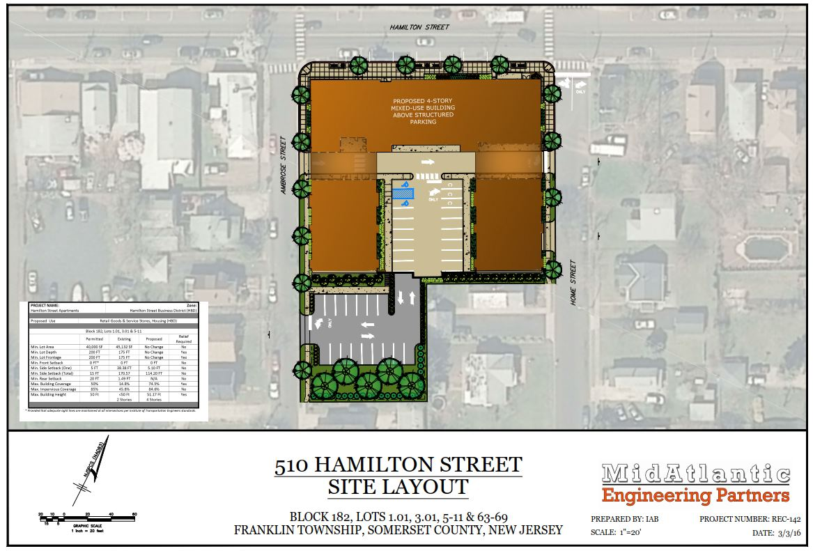 Hamilton Street Apartments, 4-Story Mixed-Use Building Above Covered Parking, Franklin Township, NJ